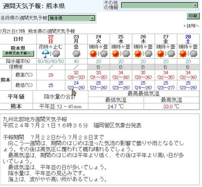 120721_weekly_weather