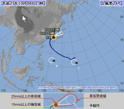 131008_ts_forecast