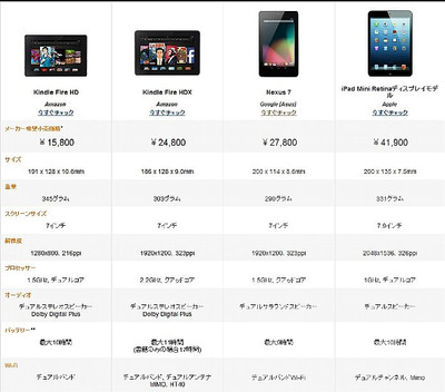 140522_amazon_compare_7inch_tablet