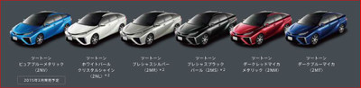 Toyota_mirai_lineup