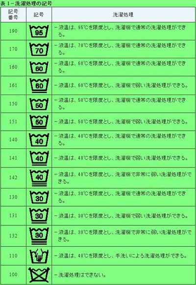 Sentaku_20161201_01