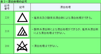 Sentaku_20161201_02