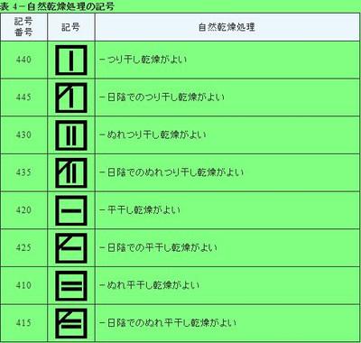Sentaku_20161201_04