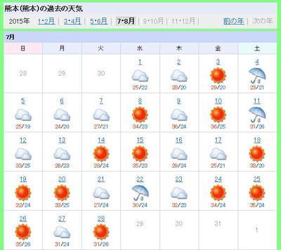 150728_kumamoto_weather