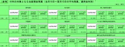 160216_touzayokin_gyoutai
