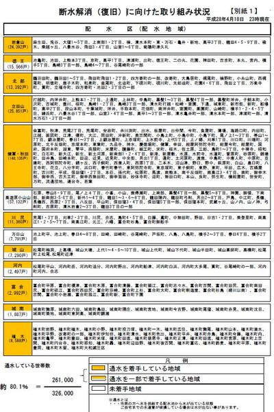 160418kumamotoshi_hp04