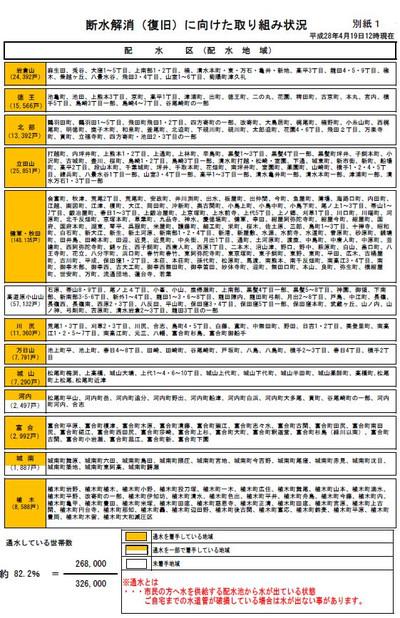 160419kumamotoshi_hp02