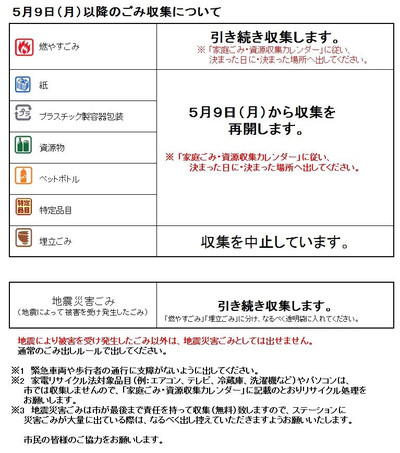 160508kumamotoshi_hp01