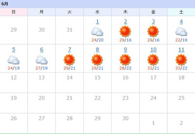 160611_weather_at_kumamoto_in_june