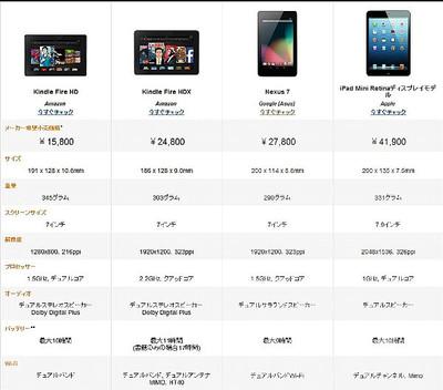 140522_amazon_compare_7inch_tablet